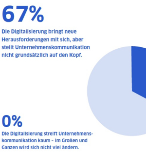 digital-fitness